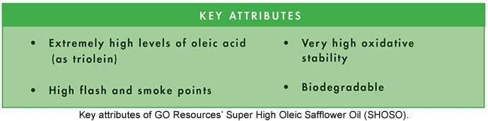 liquid tungsten trial in bio based oil